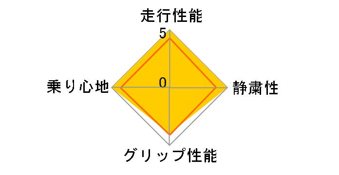 CINTURATO P7 225/60R17 99V [ランフラット] ユーザー評価チャート