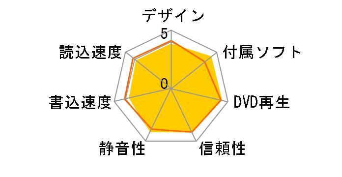 BRD-U8DMのユーザーレビュー