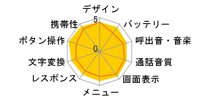 かんたん携帯 SoftBank 008SH [ネイビー]のユーザーレビュー