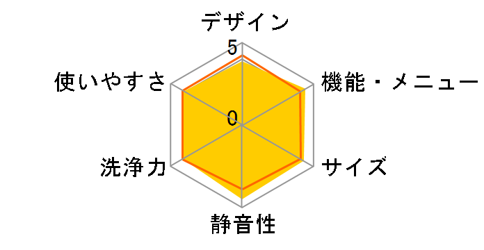 NA-FS80H3-A [ブルー]のユーザーレビュー