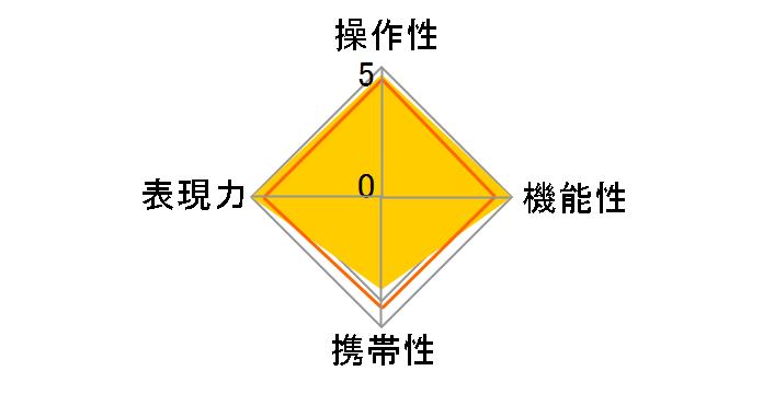 Distagon T* 1.4/35 ZE