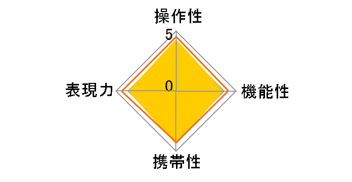 M.ZUIKO DIGITAL ED 40-150mm F4.0-5.6 R [シルバー]のユーザーレビュー