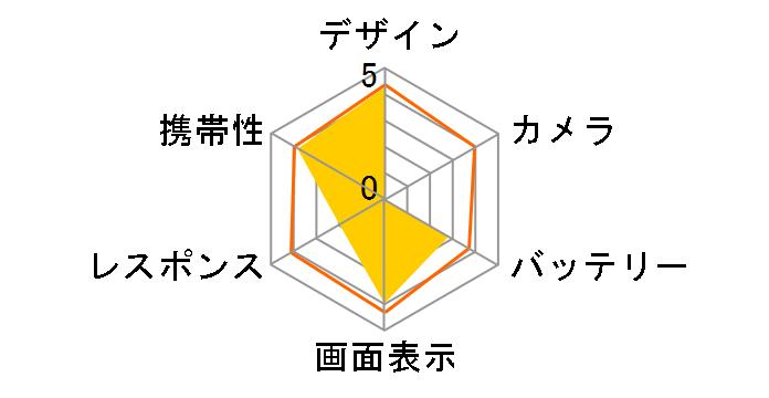 AQUOS PHONE THE PREMIUM 009SH SoftBank [ブラック]のユーザーレビュー