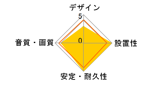 2RCA-MM-1.5M [1.5m]のユーザーレビュー