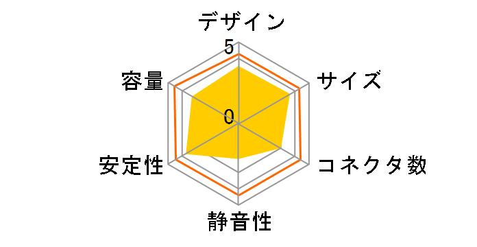 Ichi Power IP250Bのユーザーレビュー