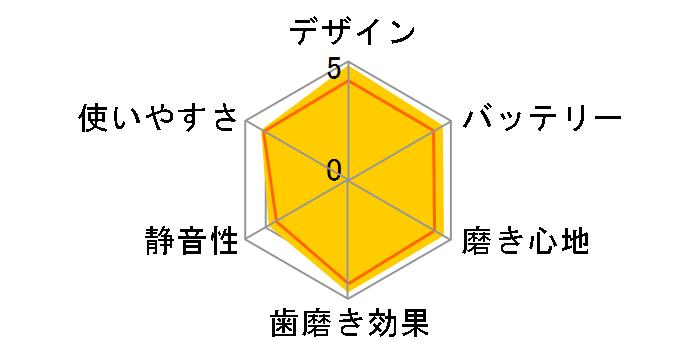 ソニッケアー ダイヤモンドクリーン HX9333/04のユーザーレビュー