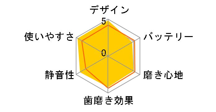 音波振動ハブラシ ポケットドルツ キッズ EW-DS32-A [青]のユーザーレビュー