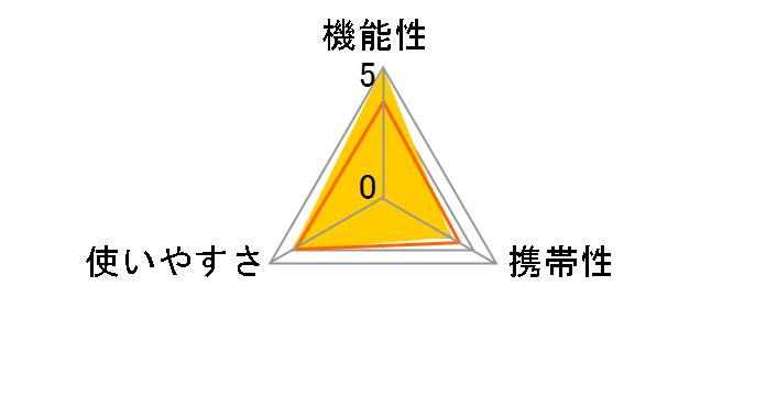 DM-705