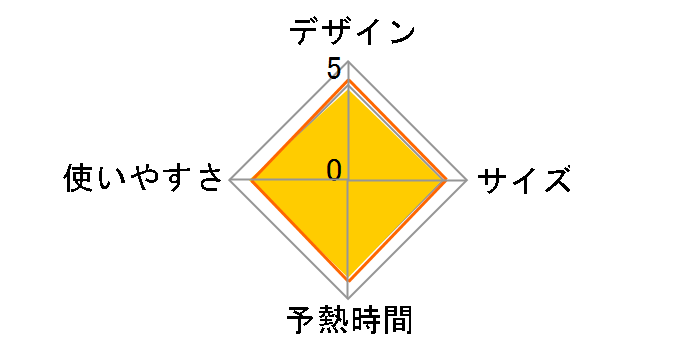 NI-S55-A [ブルー]のユーザーレビュー