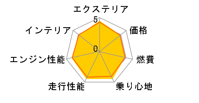 三菱 デリカ D:5 2007年モデル