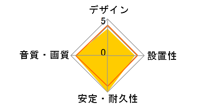DH-HD14ER50WH [5m ホワイト]のユーザーレビュー