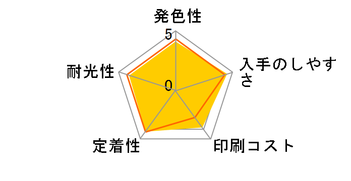 LC12-4PK [4色パック]のユーザーレビュー