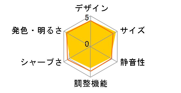 H5360BD [White]のユーザーレビュー