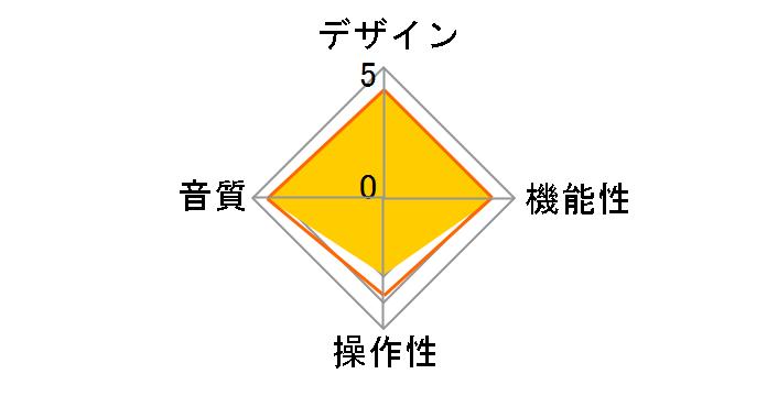 N-50のユーザーレビュー