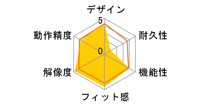 Bamboo Fun CTH-470/P1 [ピンク]のユーザーレビュー
