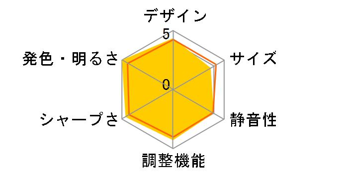 DLA‐X70R-B [ブラック]のユーザーレビュー