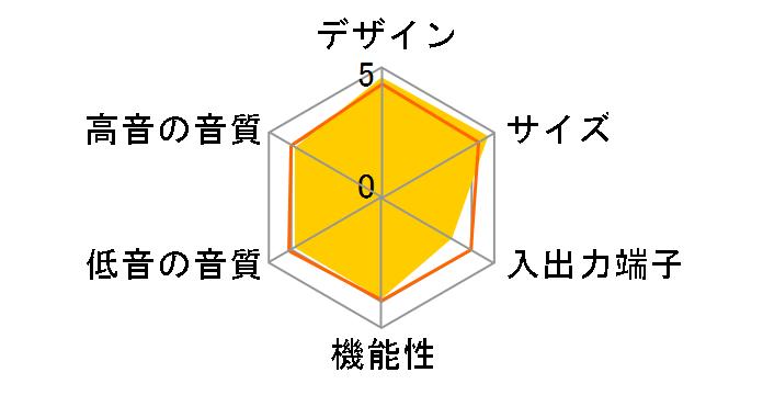 DHT-S412(K) [ブラック]のユーザーレビュー