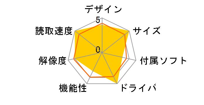KS-H mini PK [ピンク]のユーザーレビュー