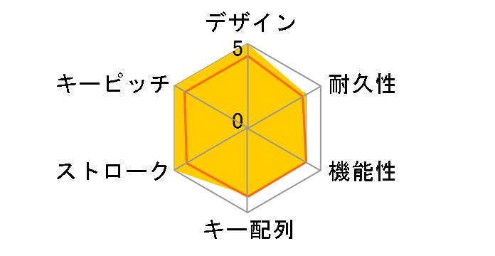 Magic Cube [シルバー]のユーザーレビュー