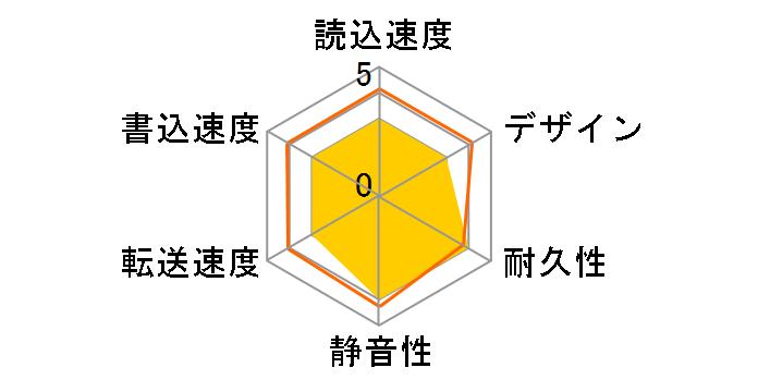 HDCA-U3.0CKB [ブラック]のユーザーレビュー