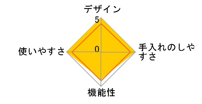 マンゴーソーサー CV207L/YE