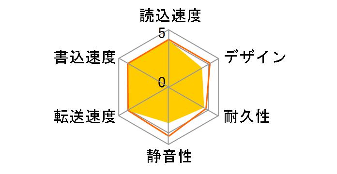 HD-LBV3.0TU3/Nのユーザーレビュー