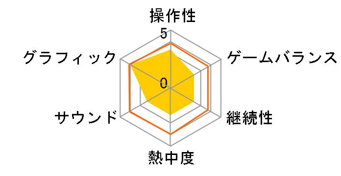 シャイニング・ブレイド [PSP]