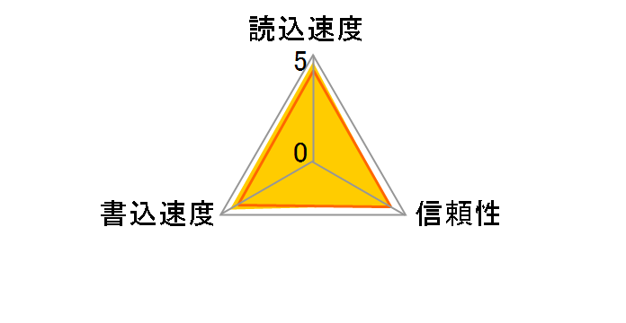 SDSDXPA-064G-X46 [64GB]のユーザーレビュー