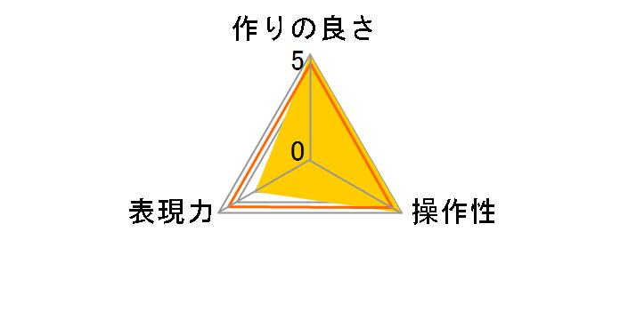 40.5S グロスカラーフレームフィルタ [レッド]のユーザーレビュー