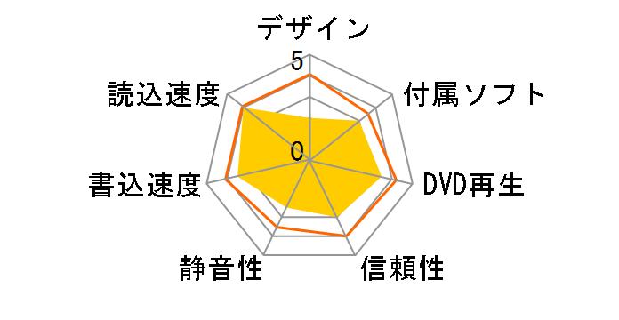DVR-S7280EK [ブラック]のユーザーレビュー