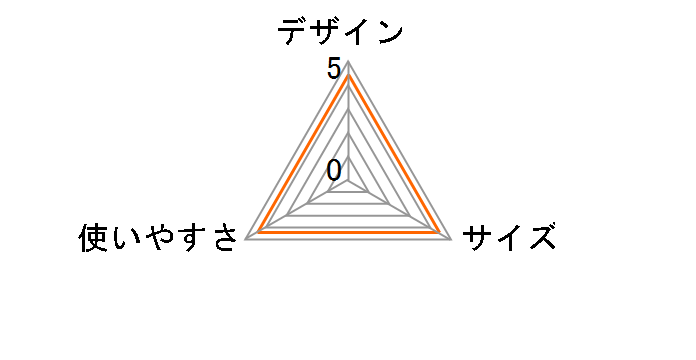 CS コンパクトテーブル M-3886 [グリーン]のユーザーレビュー