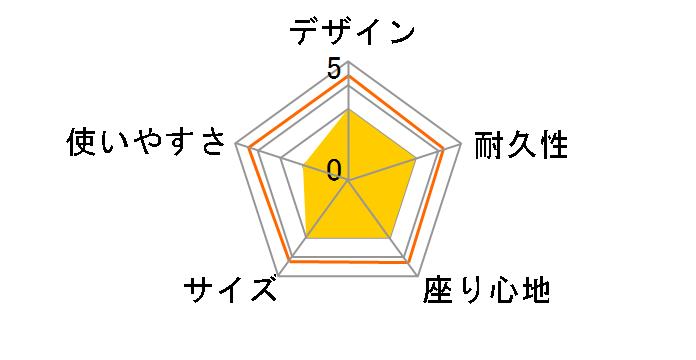 プチ 三脚チェア ミニ M-3899 [グリーン]のユーザーレビュー