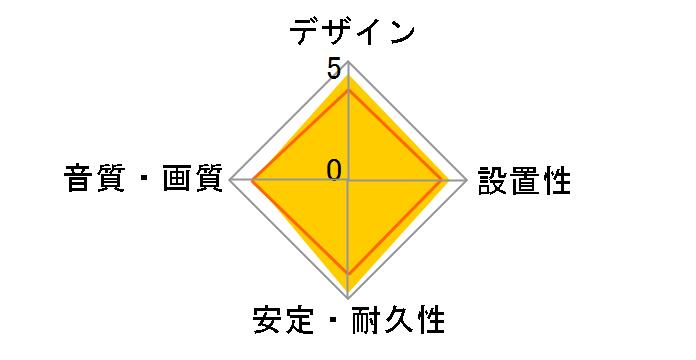 DR-510 [0.7m]のユーザーレビュー