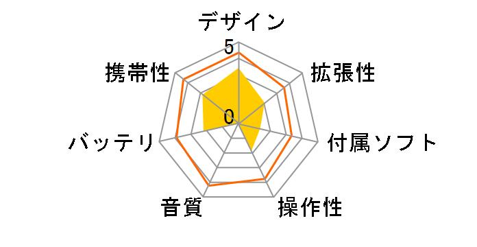 Lyumo AD501 [ホワイト]のユーザーレビュー