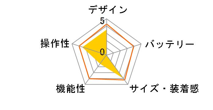 ヤマナビ2 NVG-M2 [東日本版]のユーザーレビュー