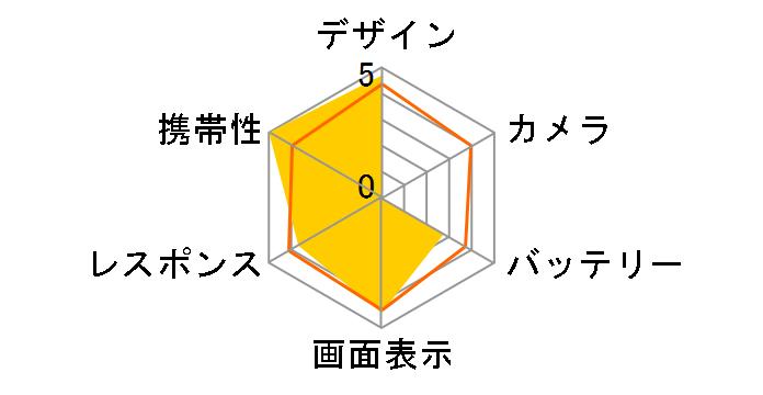 102P SoftBank [シルバー]のユーザーレビュー