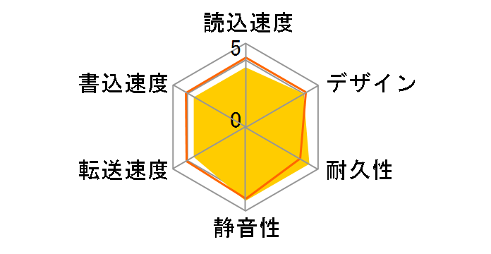 HD-PZ1.0U3-S [ダークシルバー]のユーザーレビュー