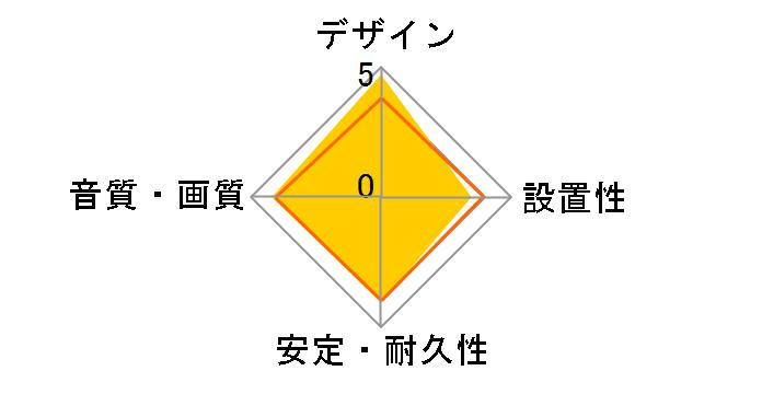 AT561A/1.0 [1m]