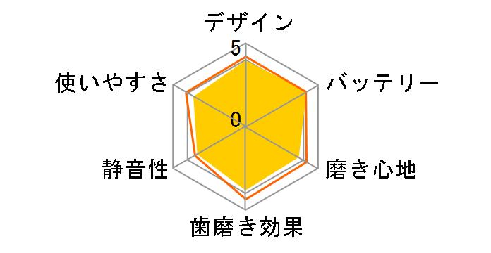 ソニッケアー エアーフロス HX8111/12のユーザーレビュー