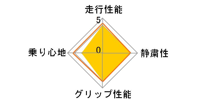 TURANZA ER300 RFT 205/55R16 91W ☆ ユーザー評価チャート