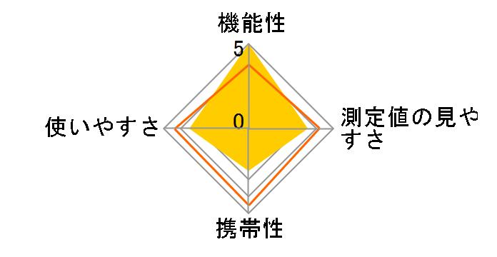 高機能積算線量計 CK-6