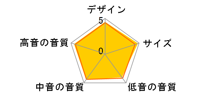 D-309E(D) [単品]のユーザーレビュー