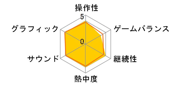 アラン ウェイク 日本語版 [WIN]のユーザーレビュー
