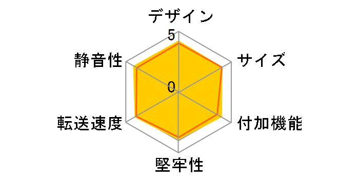 KURO-DACHI/CLONE/U3のユーザーレビュー