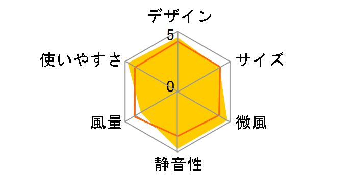 R30J-MN-P [サクラ]のユーザーレビュー