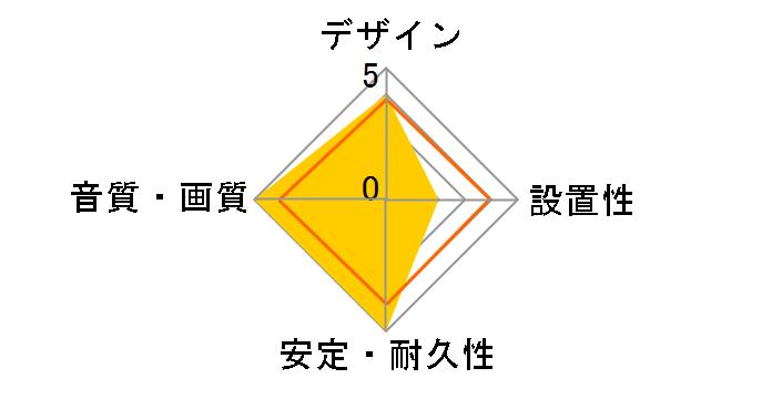 VH-NAME-10W [1m]のユーザーレビュー