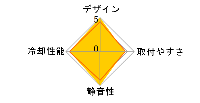 X6 RR-X6NN-19PR-J1のユーザーレビュー