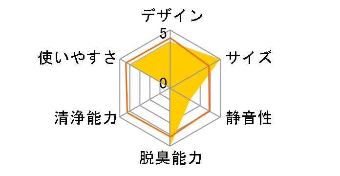 NAGOMI RCW-04PK [ピンク]のユーザーレビュー