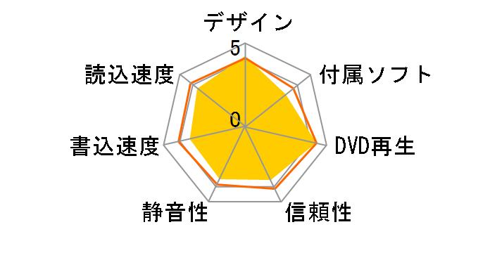 BRXL-PC6VU2-BK [クリスタルブラック]のユーザーレビュー