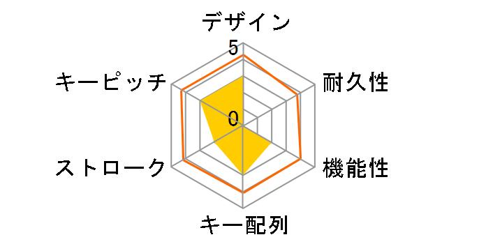 0A34032のユーザーレビュー